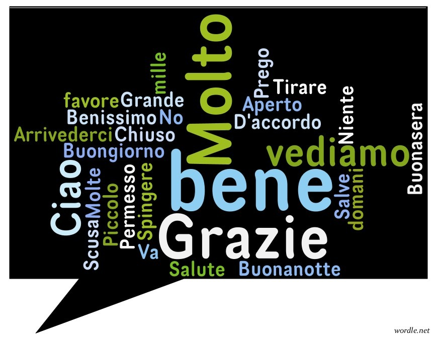 English In Italian: Common Italian Words In English